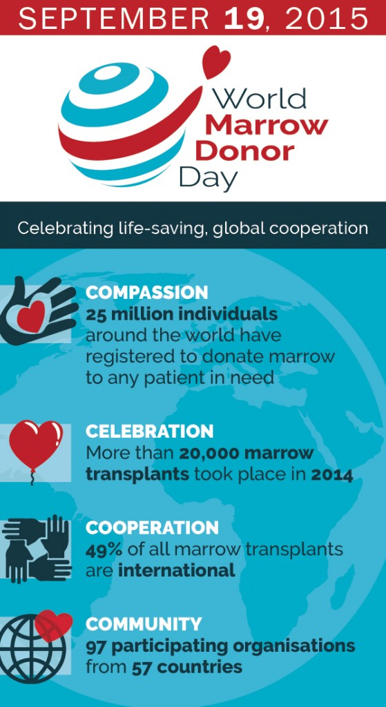 20150818-WOFF-World_Marrow_Donor_Day_Infographic